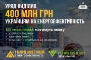 Уряд виділив 400 мільйонів гривень українцям на енергоефективність